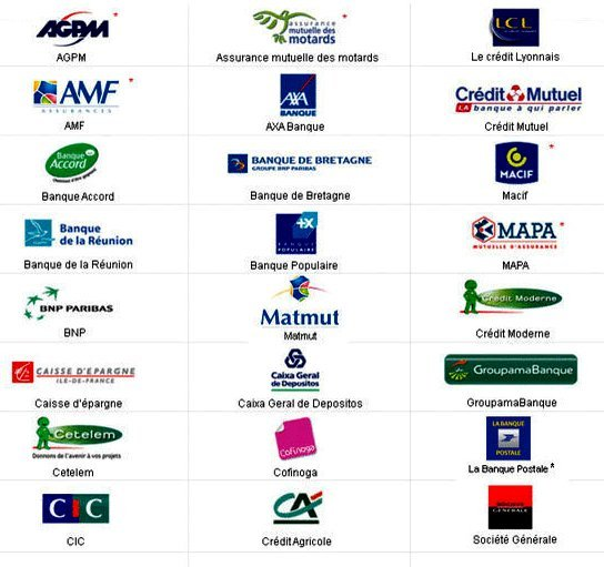 Etablissements financiers partenaires du permis à un euro.
