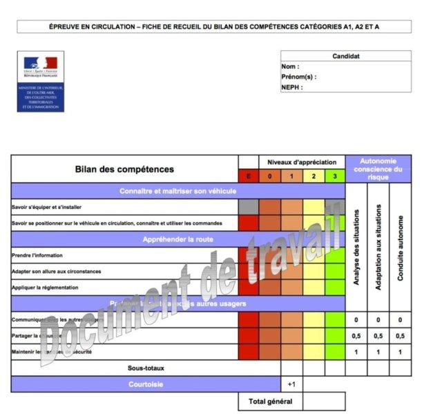 Toutes les nouvelles preuves du permis moto 2013 page 5 - Grille permis de conduire ...