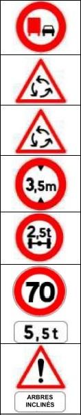 Toutes les questions de l'interrogation écrite de l'examen 2013 pour les permis poids-lourds : C1, C1E, D1 et D1E