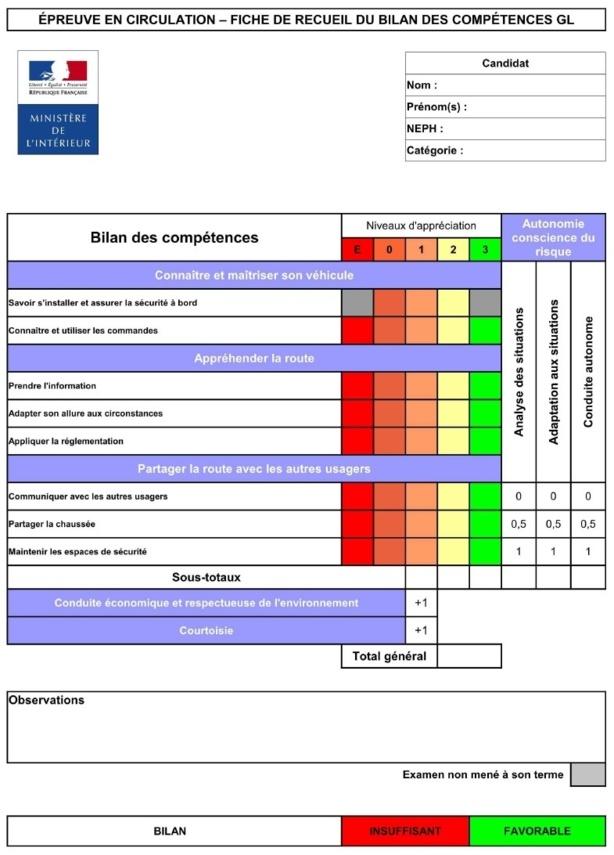 L 39 preuve en circulation des permis p l et be page 5 - Grille d evaluation permis de conduire ...
