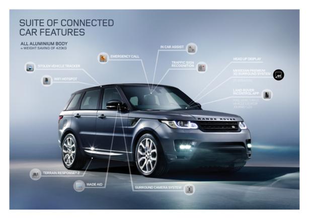 Les nouveaux systèmes d'aides à la conduite automobile qui pourraient bien se généraliser.
