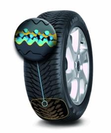 4 bonnes raisons de monter des pneus hiver