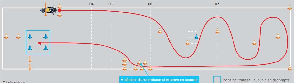Le guide d'évaluation des inspecteurs pour les permis moto 2020 (2/3)